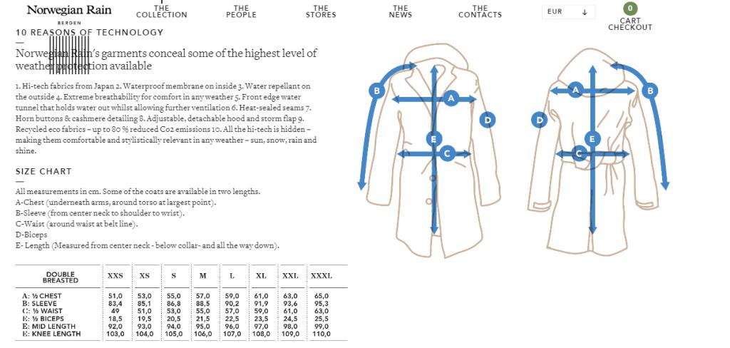 ficha de producto tienda online norwegian rain